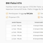 Pinjaman Bank BNI Fleksi KTA 2016