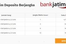tabel deposito bank jatim