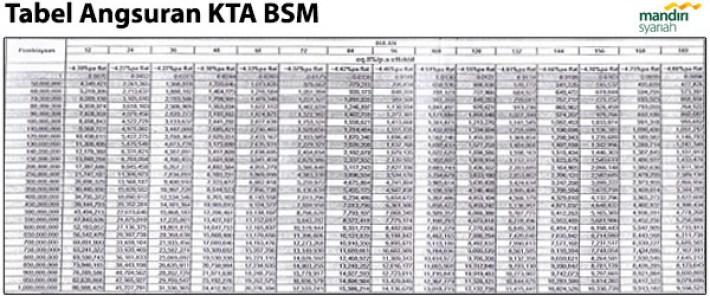 Tabel KTA BSM