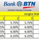 Deposito Bank BTN Oktober 2016