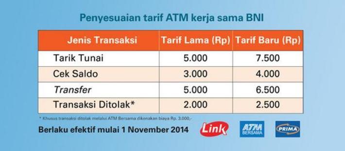 Transfer Antar Bank via ATM BNI