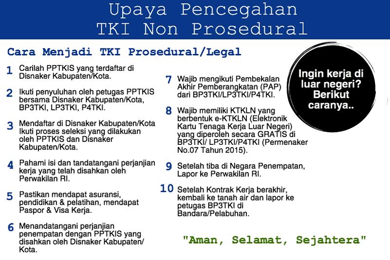 Cara Menjadi TKI Legal