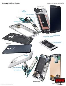 Samsung Galaxy S5 desfacut in bucatele