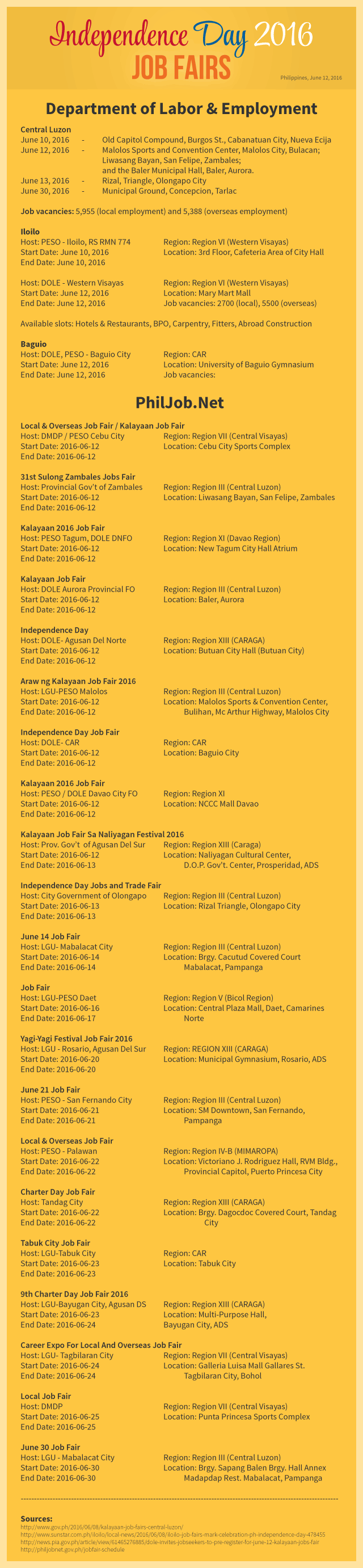 independence day 2016 job fairs summary
