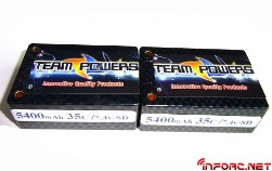 LiPo y aditivos de Team Power