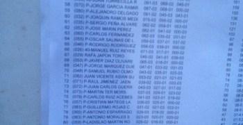 Así están las cosas por el Camp. de Andalucía 1/8 TT Gas en San José de la Rinconada