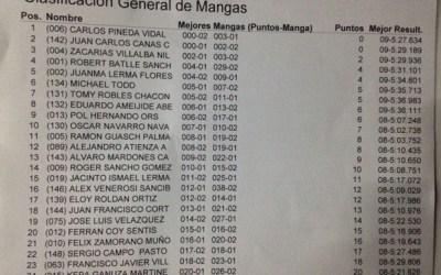 Info en directo: Primera prueba del Nacional 1/10 2WD en La Rinconada