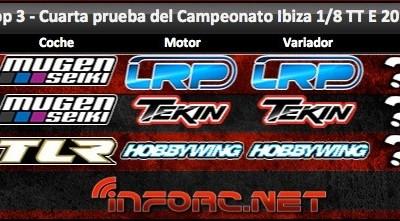 Podios de la cuarta prueba del Campeonato de Ibiza 1/8 TT Gas y E 2014