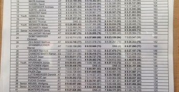 Campeonato de Europa 1/8 TT-E. Toda la información, aquí.