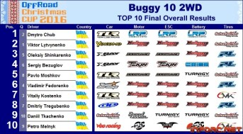 Buggy10_2WD