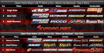 Crónica - Warm Up Nacional A 1/8 TT nitro y Open Festa Major 1/8 TT Nitro y Eléctrico