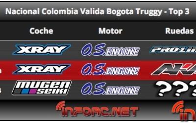Colombia - Campeonato Nacional válida Bogota, por Juan José Serna