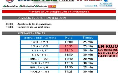 Nacional Gran Escala F1 y TC Alcobendas. Horarios del Domingo y directos