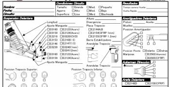 Hoja de reglajes PDF editable para Mugen MBX8 WE