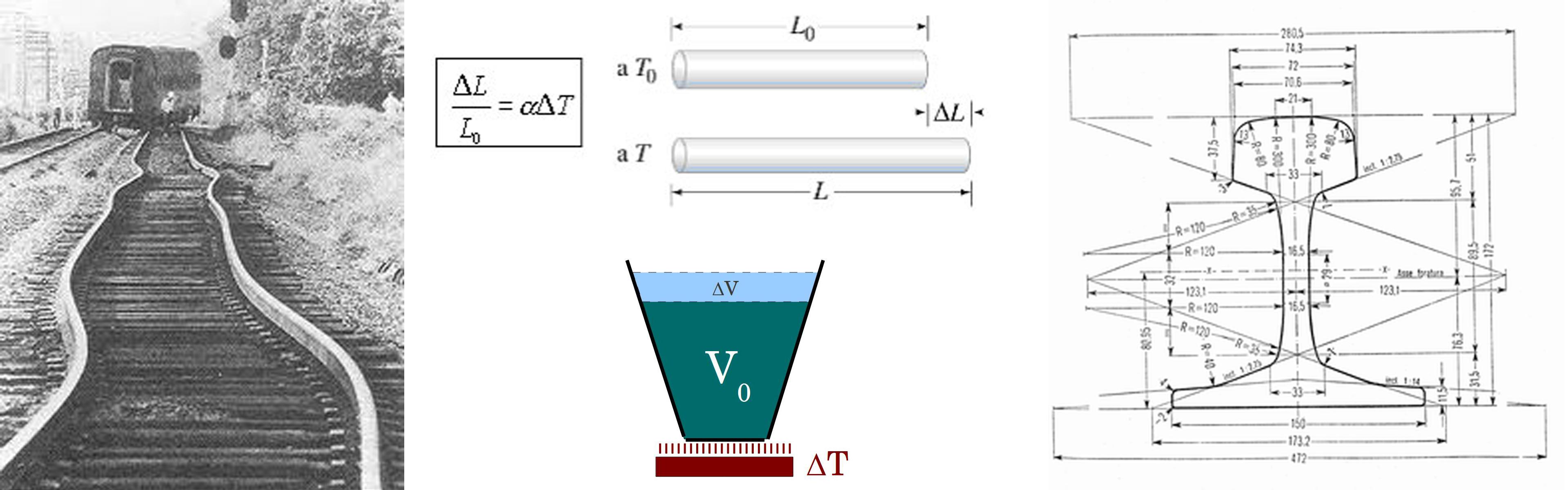 Calcolo dilatazione termica LINEARE e VOLUMETRICA