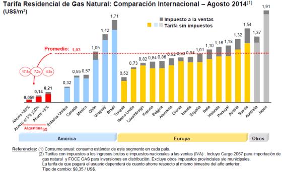 1-Gas_Mundo
