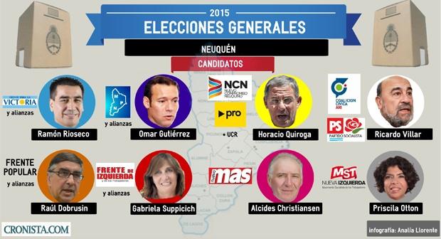 elecciones-generales-neuquen