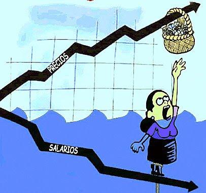 aumento-de-precios-encuesta