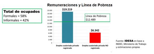 grafico_remuneraciones