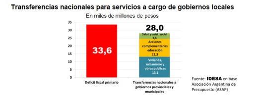 grafico_transferencia