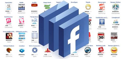 Cómo saber cuando una Aplicación de Facebook es falsa