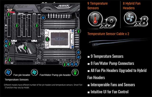 Refrigeración. Sensores y ventiladores.