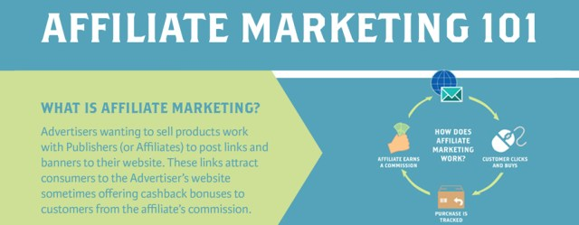 CPA vs. Affiliate Marketing: Which is the best?