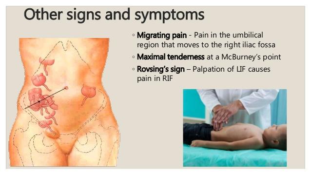 pain adult Appendix