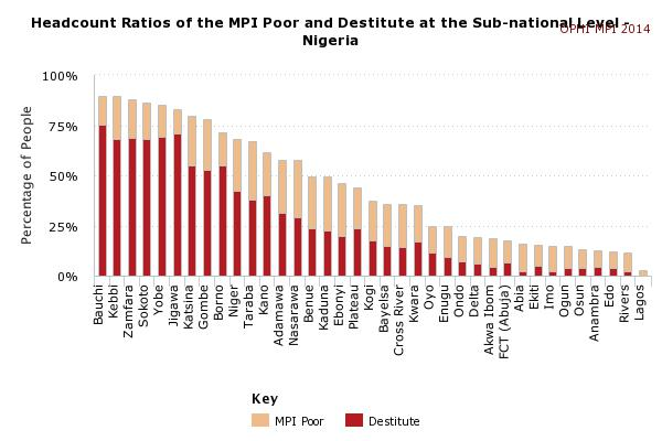 graph_mpi_subnationals_decom