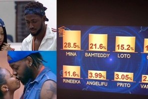 BBNaija 2018 Eviction: result of how Nigerians voted for their Big Brother favorite pair