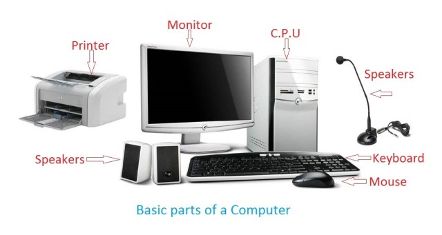About The Basic Parts Of A Computer With Devices For Kids Inforamtionq Com