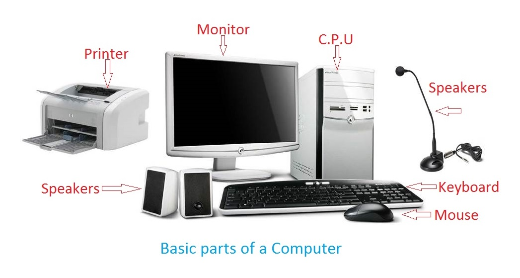 About the Basic parts of a computer with Devices for kids