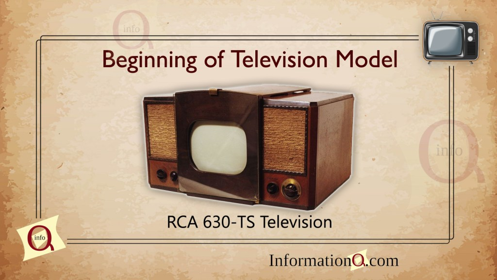 Beginning(First) of television on 27 sep 1927