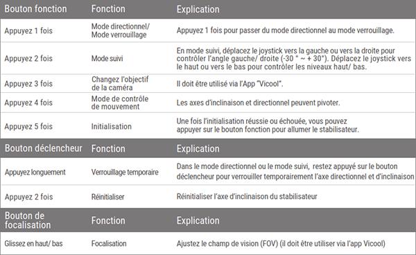 FeiyuTech Vimble 2 : Fonctions