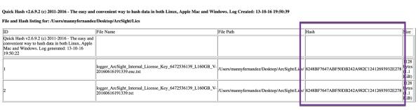 Hash output html