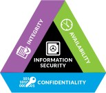 Opentext graphic for web information security en