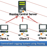 Syslog Server running 'rsyslog'