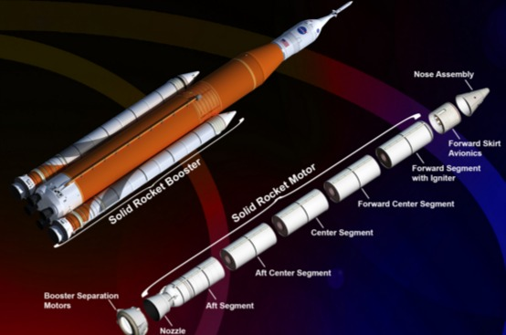 2 PDF. NASA's Space Launch System: Progress toward the proving ground