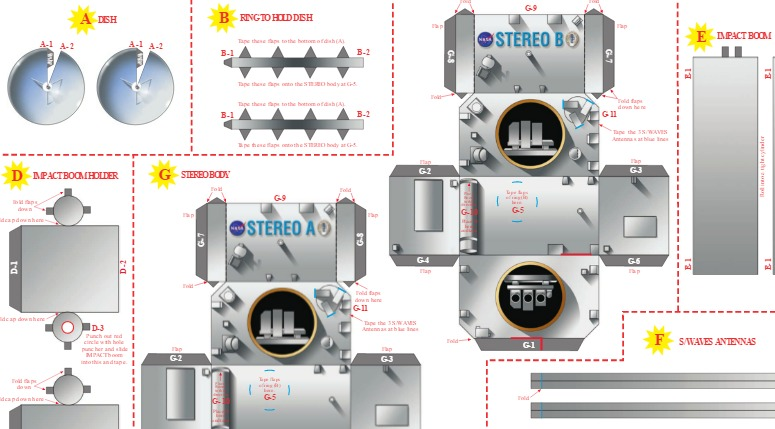 Modelos de papel. Observatorio Solar STEREO