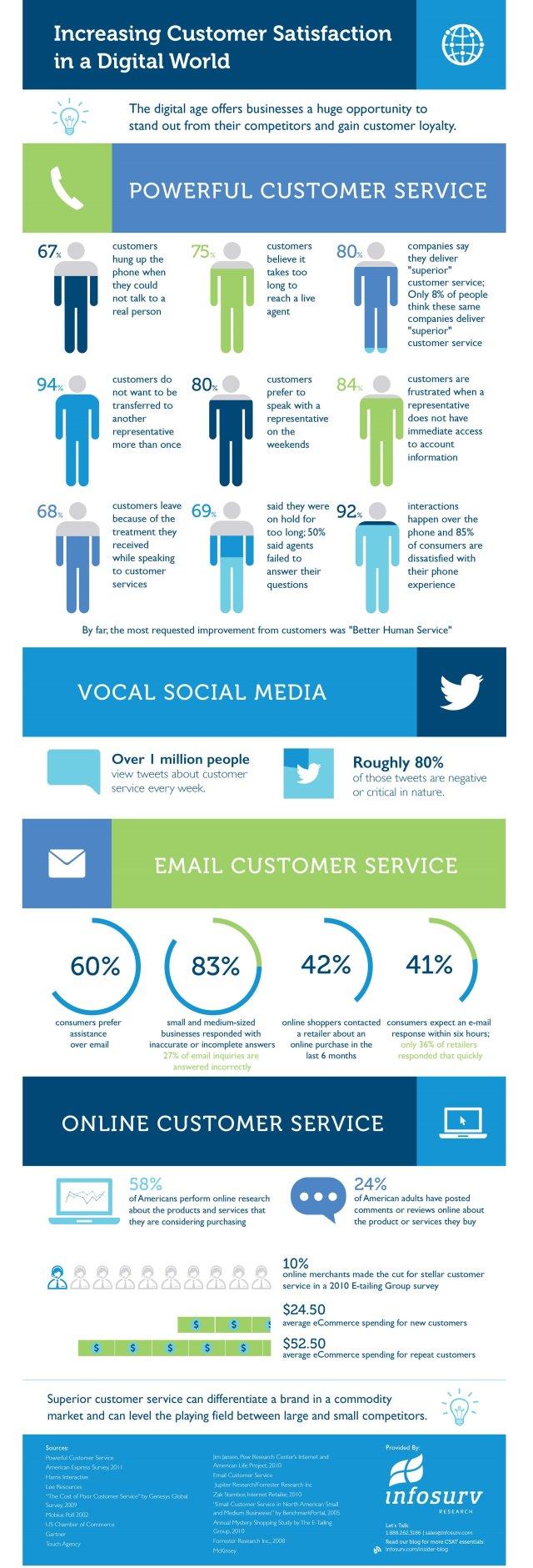 customer satisfaction and social media