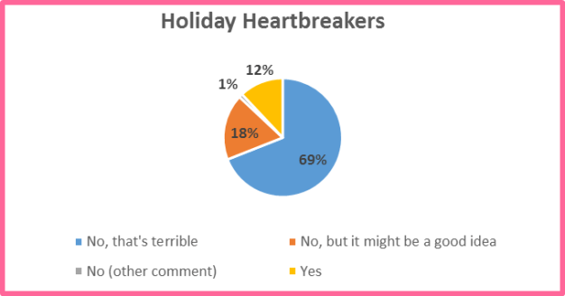holiday heartbreak 1