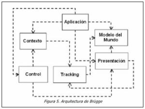 Datos BiblogTecarios068