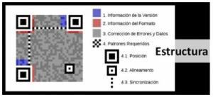 Datos BiblogTecarios070