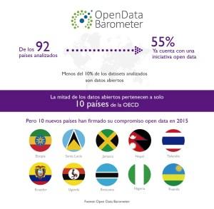 Imagen tomada de datos.gob.mx
