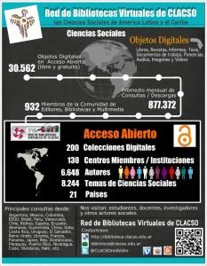 clacso-infografia