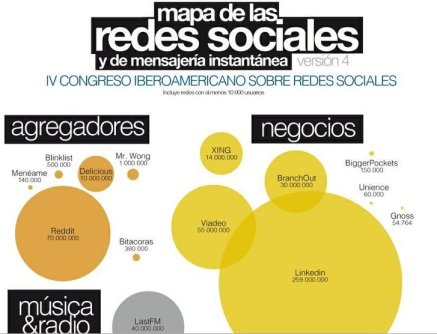 mapa iRedes