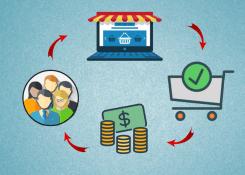 Compre online na sua loja favorita e receba parte do dinheiro de volta.
