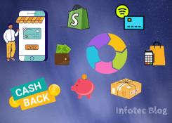 Cashback: Compre online na sua loja favorita e receba parte do dinheiro de volta.