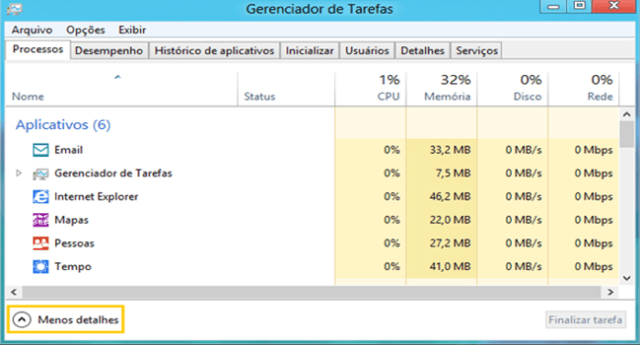 Gerenciador de tarefas do Windows
