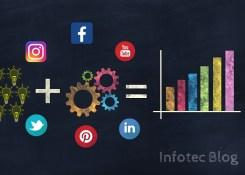 Redes sociais: 4 dicas para crescer seu negócio.